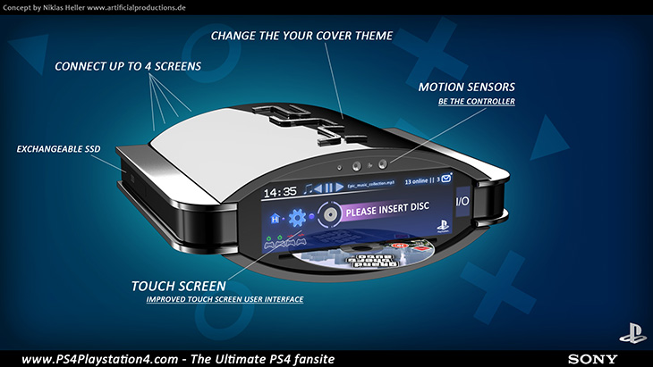PS4 Concept Design Touch Screen with Motion Sensors