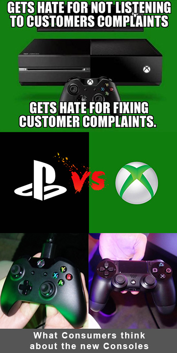 From the Frontlines: What Consumers think about the new Consoles