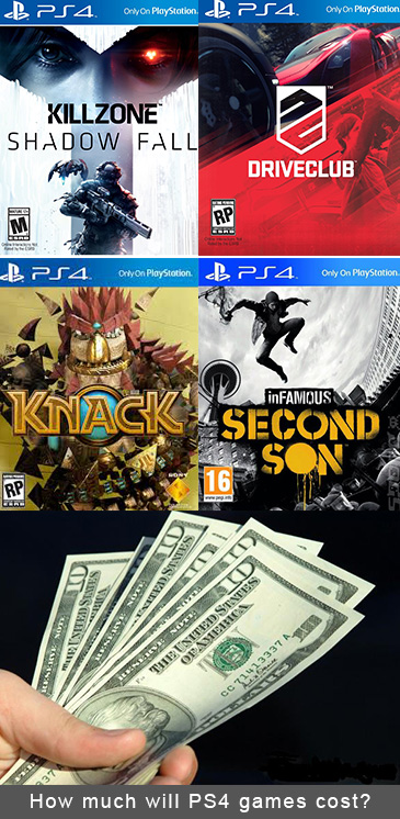 How much will PS4 games cost?