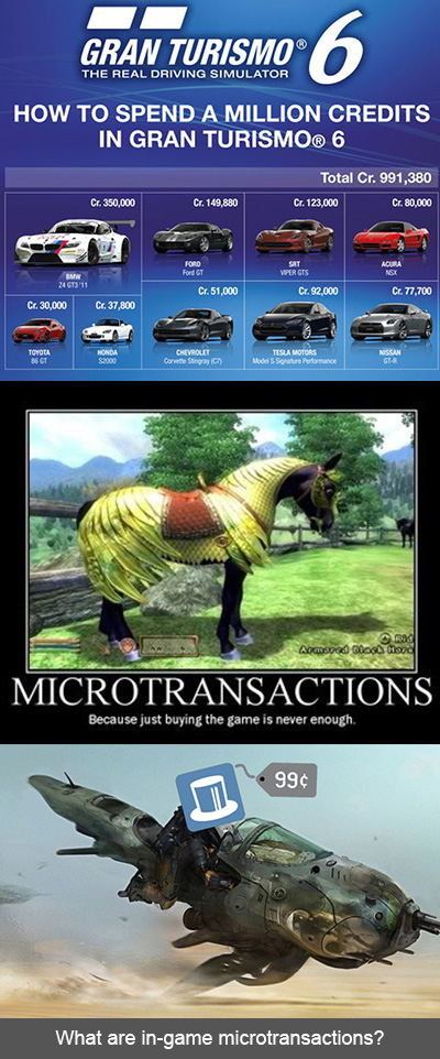 What are in-game microtransactions?