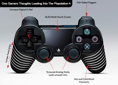 One Gamers Thoughts Leading Into The Playstation 4